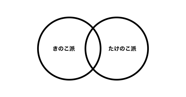 2つの円を重ねたベン図