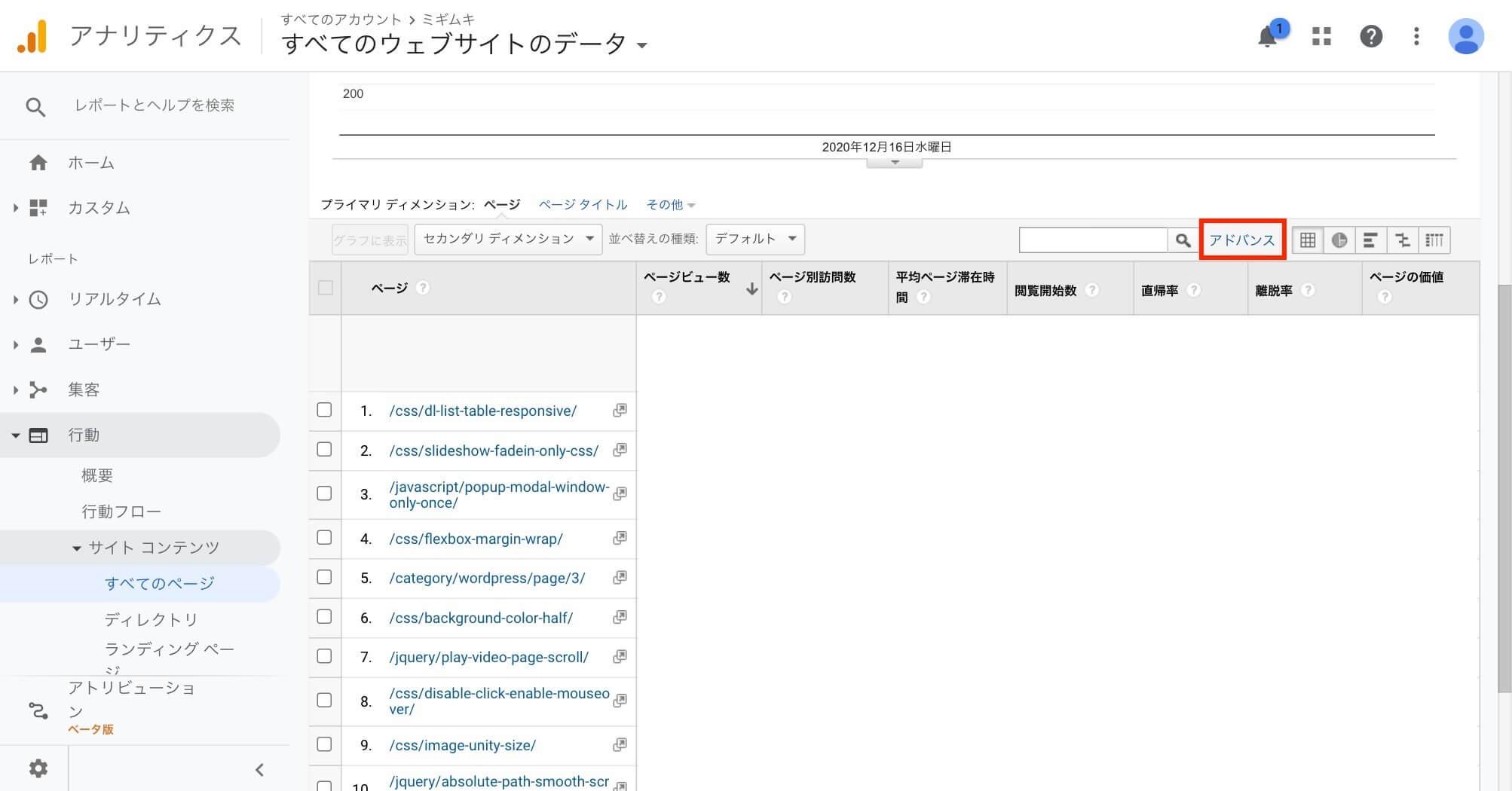 Google Analyticsすべてのページ画面